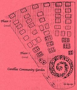 Canillas Community Garden